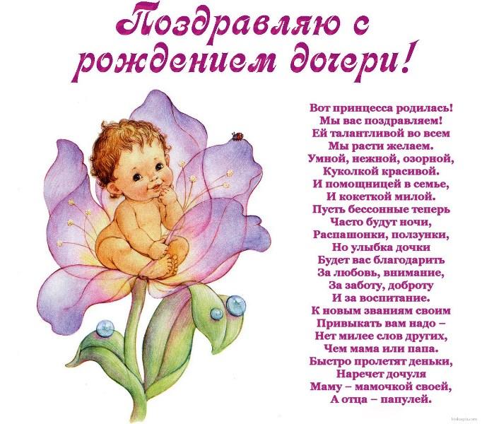 Бесплатно поздравления с днём рождения дочери