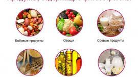 Фитоэстрогены для мужчин: вред или польза?