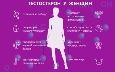 Дефицит тестостерона в женском организме: диагностика и лечение